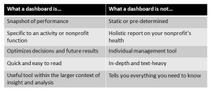 Nonprofit Dashboard_what it is and is not