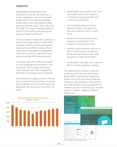 page from an annual report with 2 columns of text