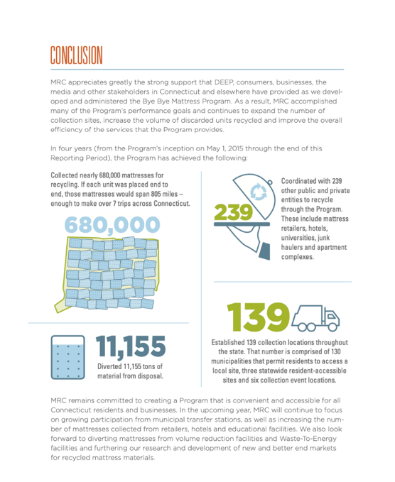 Conclusion page of annual report showing visual representations of data