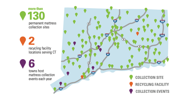 Map of Connecticut with pin drops showing collection sites, recycling facilities and collection events