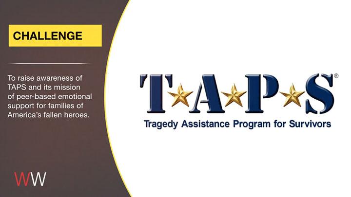 Case Study: TAPS