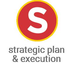 Strategic Plan & Execution